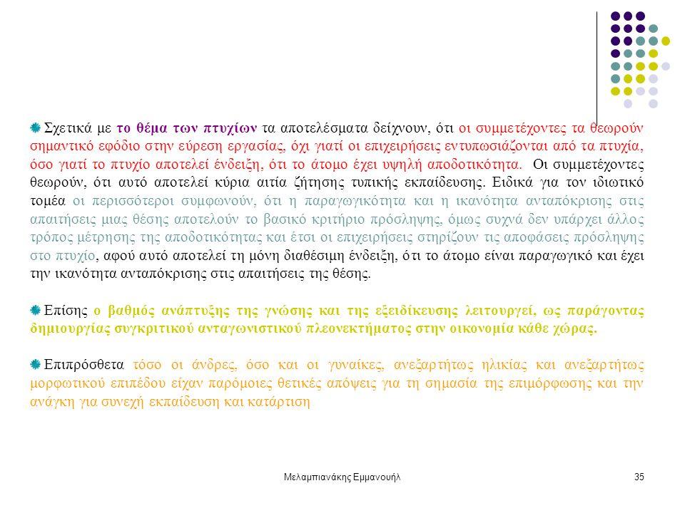 Μελαμπιανάκης Εμμανουήλ35 Σχετικά με το θέμα των πτυχίων τα αποτελέσματα δείχνουν, ότι οι συμμετέχοντες τα θεωρούν σημαντικό εφόδιο στην εύρεση εργασί