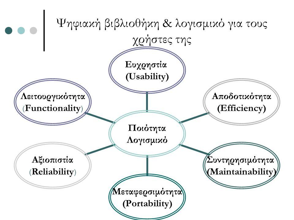 Ψηφιακή βιβλιοθήκη & λογισμικό για τους χρήστες της Ποιότητα Λογισμικό Ευχρηστία (Usability) Αποδοτικότητα (Efficiency) Συντηρησιμότητα (Maintainability) Μεταφερσιμότητα (Portability) Αξιοπιστία ( Reliability ) Λειτουργικότητα ( Functionality )