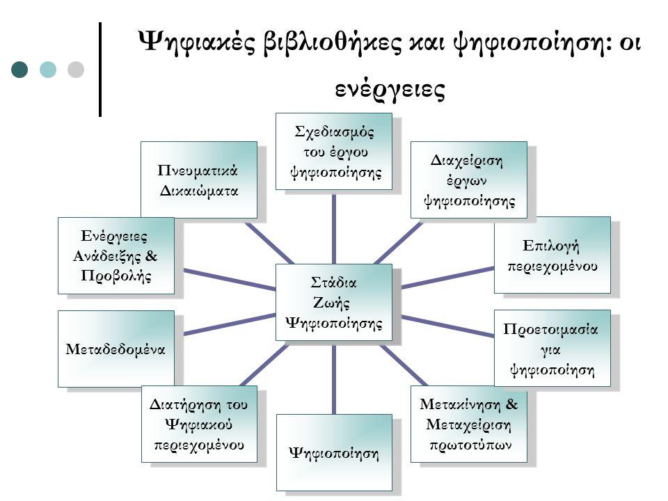 Ψηφιακές βιβλιοθήκες και ψηφιοποίηση: οι ενέργειες Στάδια Ζωής Ψηφιοποίησης Σχεδιασμός του έργου ψηφιοποίησης Διαχείριση έργων ψηφιοποίησης Επιλογή περιεχομένου Προετοιμασία για ψηφιοποίηση Μετακίνηση & Μεταχείριση πρωτοτύπων Ψηφιοποίηση Διατήρηση του Ψηφιακού περιεχομένου Μεταδεδομένα Ενέργειες Ανάδειξης & Προβολής Πνευματικά Δικαιώματα