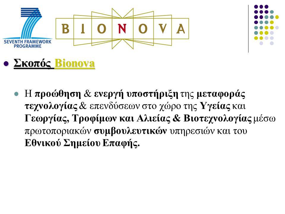 Σκοπός Bionova Σκοπός Bionova Η προώθηση & ενεργή υποστήριξη της μεταφοράς τεχνολογίας & επενδύσεων στο χώρο της Υγείας και Γεωργίας, Τροφίμων και Αλιείας & Βιοτεχνολογίας μέσω πρωτοποριακών συμβουλευτικών υπηρεσιών και του Εθνικού Σημείου Επαφής.