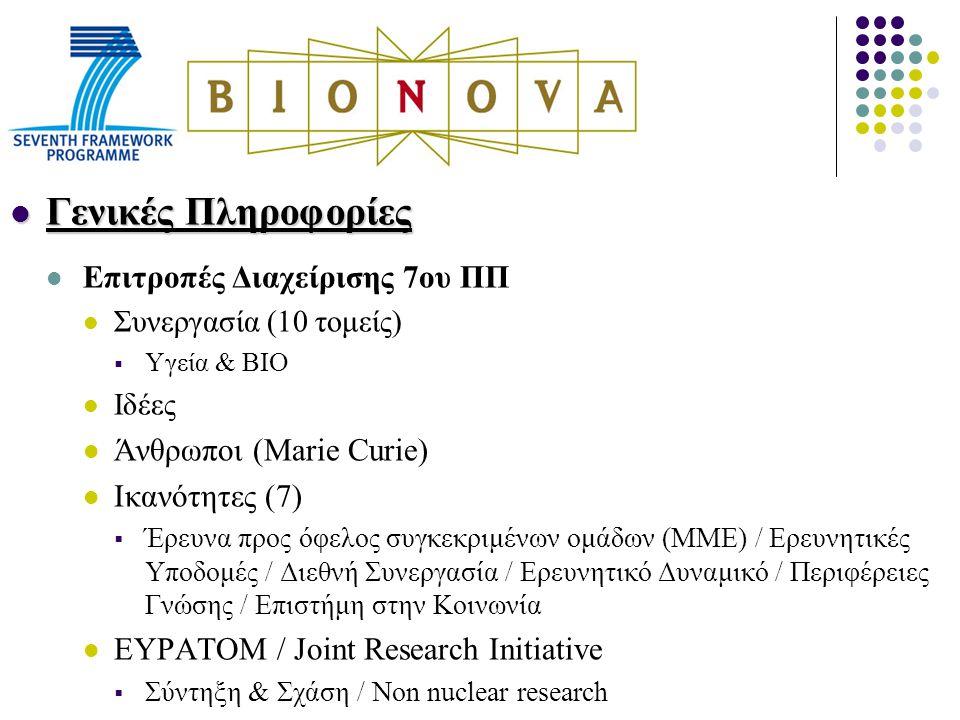 Γενικές Πληροφορίες Γενικές Πληροφορίες Επιτροπές Διαχείρισης 7ου ΠΠ Συνεργασία (10 τομείς)  Υγεία & ΒΙΟ Ιδέες Άνθρωποι (Marie Curie) Ικανότητες (7)  Έρευνα προς όφελος συγκεκριμένων ομάδων (ΜΜΕ) / Ερευνητικές Υποδομές / Διεθνή Συνεργασία / Ερευνητικό Δυναμικό / Περιφέρειες Γνώσης / Επιστήμη στην Κοινωνία ΕΥΡΑΤΟΜ / Joint Research Initiative  Σύντηξη & Σχάση / Non nuclear research
