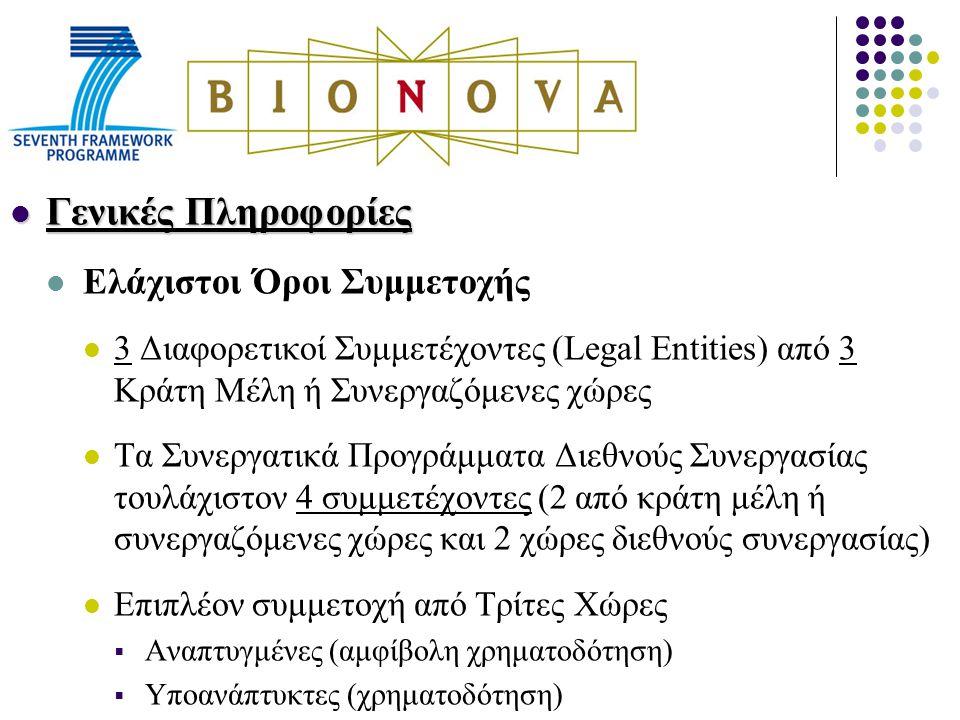 Γενικές Πληροφορίες Γενικές Πληροφορίες Ελάχιστοι Όροι Συμμετοχής 3 Διαφορετικοί Συμμετέχοντες (Legal Entities) από 3 Κράτη Μέλη ή Συνεργαζόμενες χώρες Τα Συνεργατικά Προγράμματα Διεθνούς Συνεργασίας τουλάχιστον 4 συμμετέχοντες (2 από κράτη μέλη ή συνεργαζόμενες χώρες και 2 χώρες διεθνούς συνεργασίας) Επιπλέον συμμετοχή από Τρίτες Χώρες  Αναπτυγμένες (αμφίβολη χρηματοδότηση)  Υποανάπτυκτες (χρηματοδότηση)