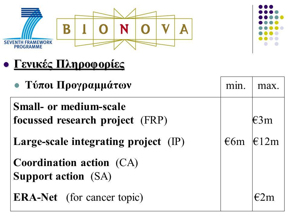 Γενικές Πληροφορίες Γενικές Πληροφορίες Τύποι Προγραμμάτων min.