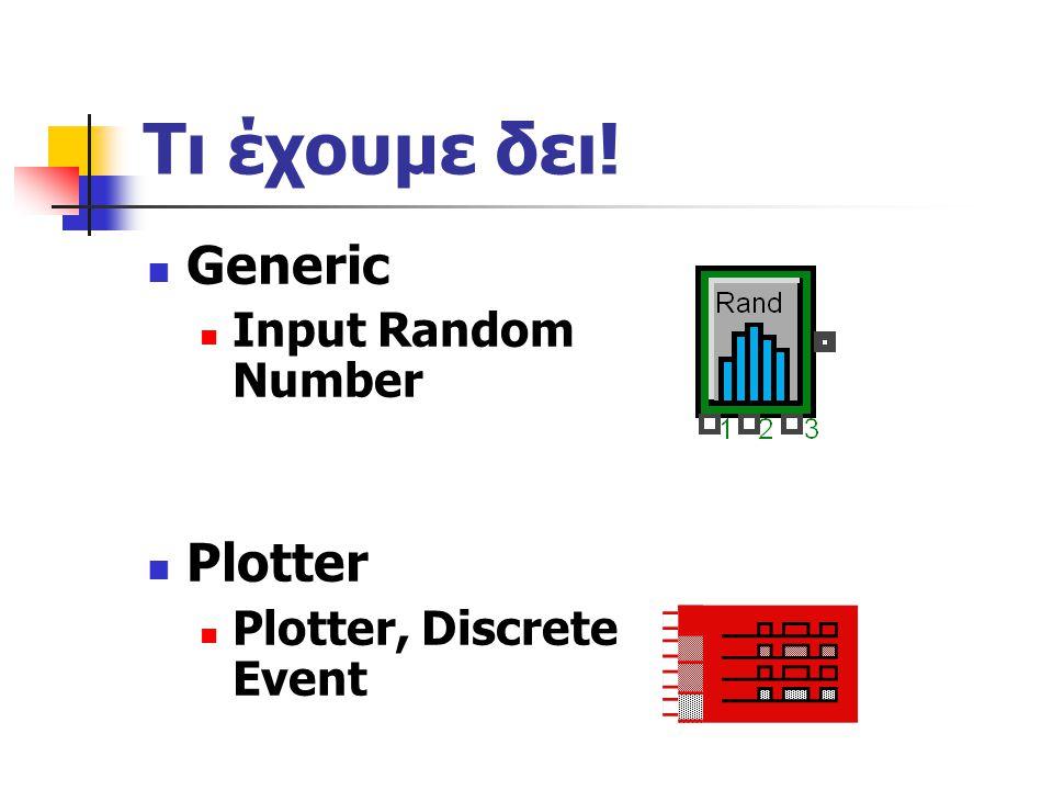 Τι έχουμε δει! Generic Input Random Number Plotter Plotter, Discrete Event