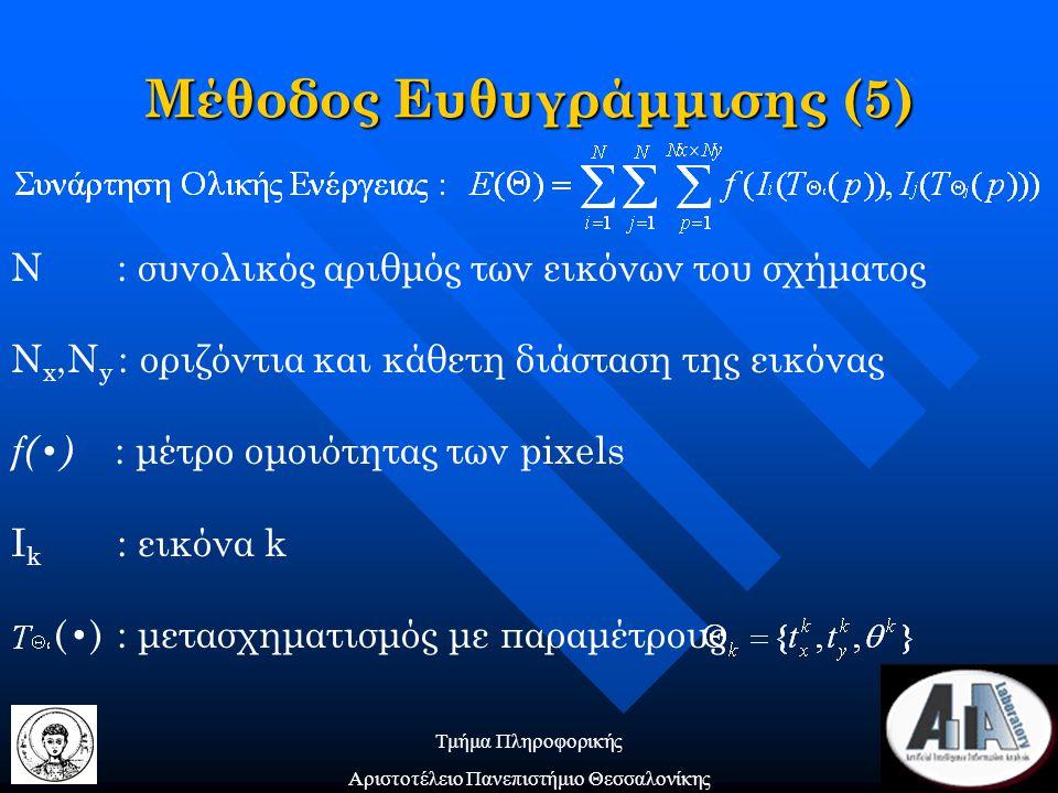 Τμήμα Πληροφορικής Αριστοτέλειο Πανεπιστήμιο Θεσσαλονίκης N: συνολικός αριθμός των εικόνων του σχήματος N x,N y : οριζόντια και κάθετη διάσταση της εικόνας f() : μέτρο ομοιότητας των pixels I k : εικόνα k ( ): μετασχηματισμός με παραμέτρους Μέθοδος Ευθυγράμμισης (5)