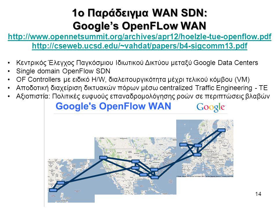1o Παράδειγμα WAN SDN: Google's OpenFLow WAN 1o Παράδειγμα WAN SDN: Google's OpenFLow WAN http://www.opennetsummit.org/archives/apr12/hoelzle-tue-open