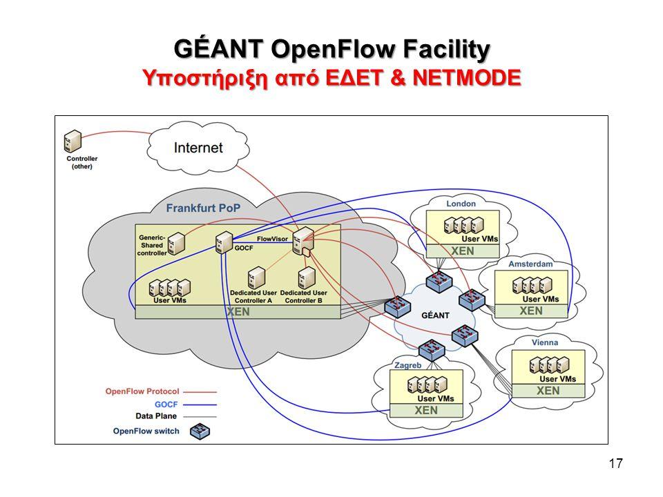 GÉANT OpenFlow Facility Υποστήριξη από ΕΔΕΤ & NETMODE 17