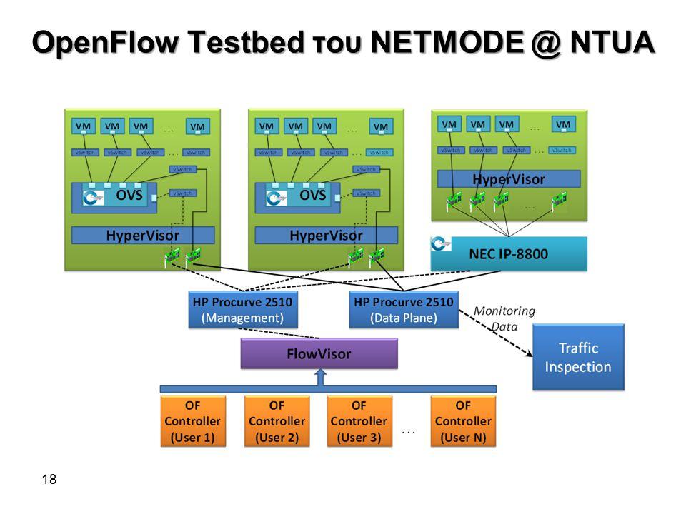 OpenFlow Testbed του NETMODE @ NTUA 18