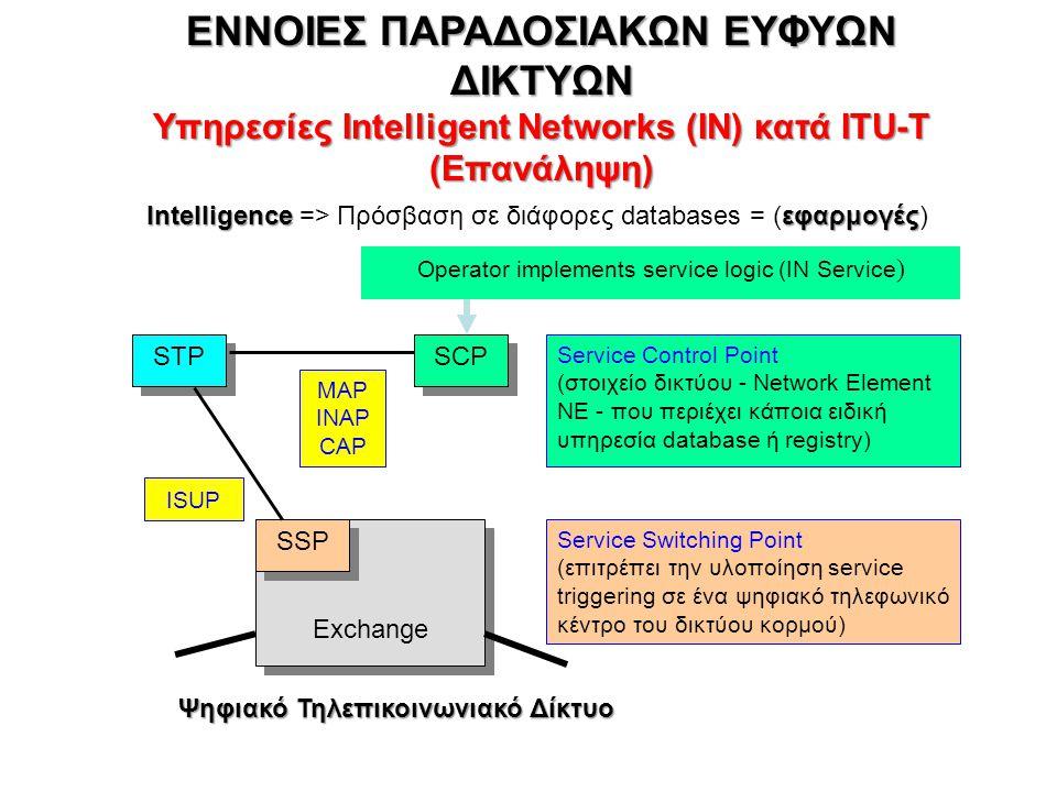 ΕΝΝΟΙΕΣ ΠΑΡΑΔΟΣΙΑΚΩΝ ΕΥΦΥΩΝ ΔΙΚΤΥΩΝ Υπηρεσίες Intelligent Networks (ΙΝ) κατά ITU-T (Επανάληψη) Exchange STP SCP SSP Service Control Point (στοιχείο δι
