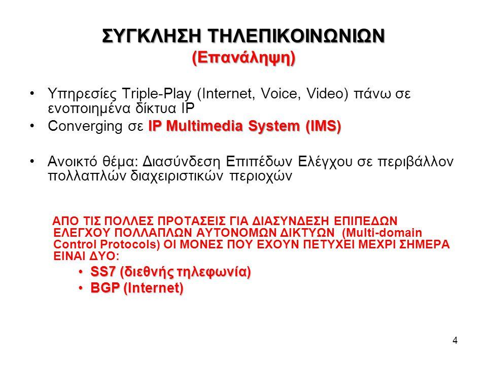 ΕΝΟΠΟΙΗΜΕΝΗ ΑΡΧΙΤΕΚΤΟΝΙΚΗ IMS Άποψη της ITU-T & Τηλεπικοινωνιακών Παρόχων (TELCO Operators) για Converged Networking (Επανάληψη) PS UE SGSN Internet HSS IMS P-CSCF GGSN Application Server SIP phone Media Server Gi/Mb MwMg Mb Gi Mn MGCF TDM IM-MGW ISUP Mb Cx Go Signaling CSCF — Call Session Control Function IM-MGW — IM-Media Gateway MGCF — Media Gateway Control Function MRF — Media Resource Function MRF Gm SIP Mp PSTN CPE ISC CSCF
