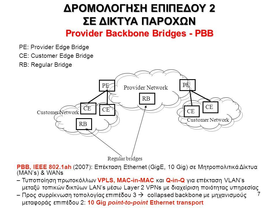 7 PE: Provider Edge Bridge CE: Customer Edge Bridge RB: Regular Bridge Provider Network CE PE Regular bridges Customer Network RB ΔΡΟΜΟΛΟΓΗΣΗ ΕΠΙΠΕΔΟΥ