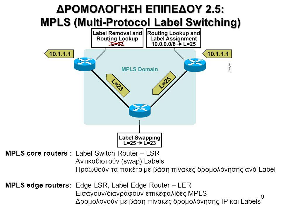 ΔΡΟΜΟΛΟΓΗΣΗ ΕΠΙΠΕΔΟΥ 2.5: MPLS (Multi-Protocol Label Switching) 9 MPLS core routers :Label Switch Router – LSR Αντικαθιστούν (swap) Labels Προωθούν τα
