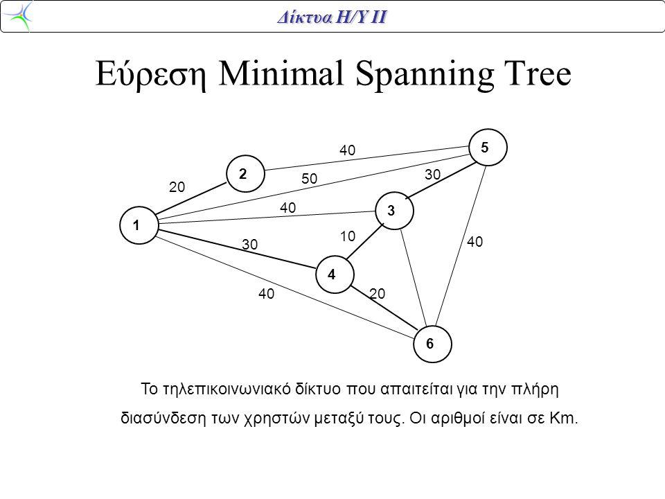 Δίκτυα Η/Υ ΙΙ Εύρεση Minimal Spanning Tree Το τηλεπικοινωνιακό δίκτυο που απαιτείται για την πλήρη διασύνδεση των χρηστών μεταξύ τους.