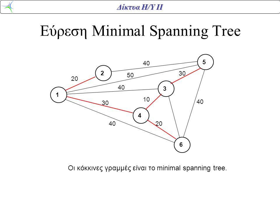Δίκτυα Η/Υ ΙΙ Εύρεση Minimal Spanning Tree 40 30 40 50 30 10 4020 40 20 1 2 4 3 6 5 Οι κόκκινες γραμμές είναι το minimal spanning tree.