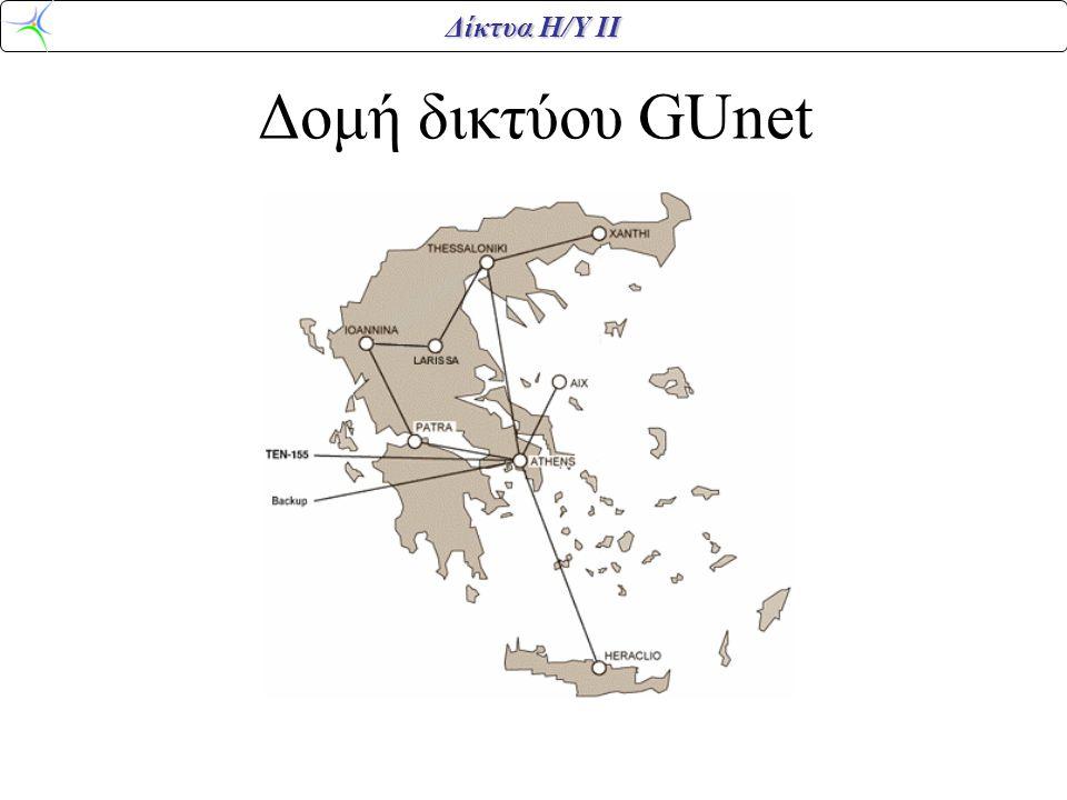 Δίκτυα Η/Υ ΙΙ Δομή δικτύου GUnet