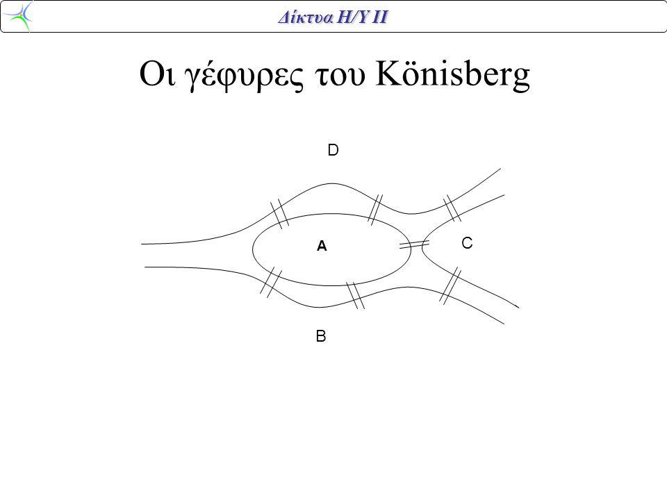 Οι γέφυρες του Könisberg A B D C