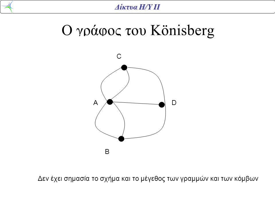 Δίκτυα Η/Υ ΙΙ Ο γράφος του Könisberg A B C D Δεν έχει σημασία το σχήμα και το μέγεθος των γραμμών και των κόμβων