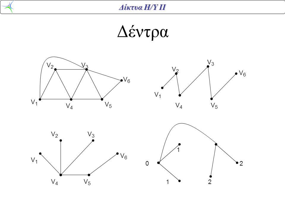 Δίκτυα Η/Υ ΙΙ Δέντρα V1V1 V2V2 V3V3 V6V6 V4V4 V5V5 V1V1 V2V2 V3V3 V6V6 V5V5 V4V4 V1V1 V2V2 V3V3 V4V4 V5V5 V6V6 0 1 1 2 2