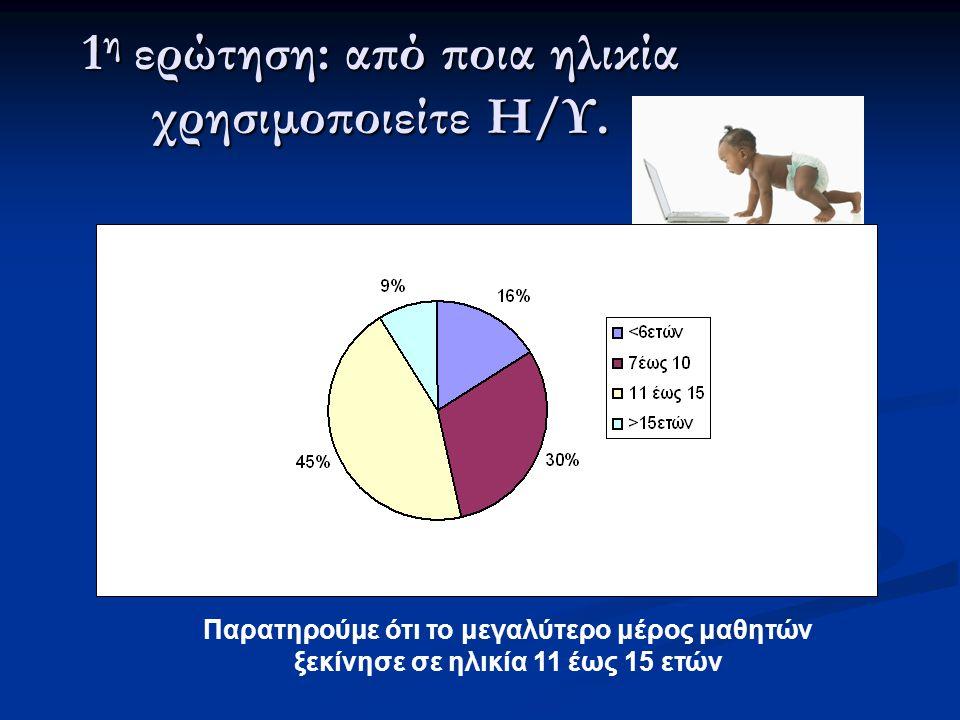 1 η ερώτηση: από ποια ηλικία χρησιμοποιείτε Η/Υ. Παρατηρούμε ότι το μεγαλύτερο μέρος μαθητών ξεκίνησε σε ηλικία 11 έως 15 ετών