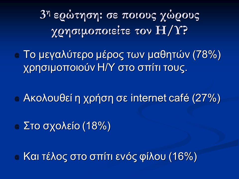 3 η ερώτηση: σε ποιους χώρους χρησιμοποιείτε τον Η/Υ? Το μεγαλύτερο μέρος των μαθητών (78%) χρησιμοποιούν Η/Υ στο σπίτι τους. Ακολουθεί η χρήση σε int