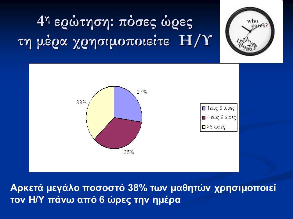 4 η ερώτηση: πόσες ώρες τη μέρα χρησιμοποιείτε Η/Υ Αρκετά μεγάλο ποσοστό 38% των μαθητών χρησιμοποιεί τον Η/Υ πάνω από 6 ώρες την ημέρα