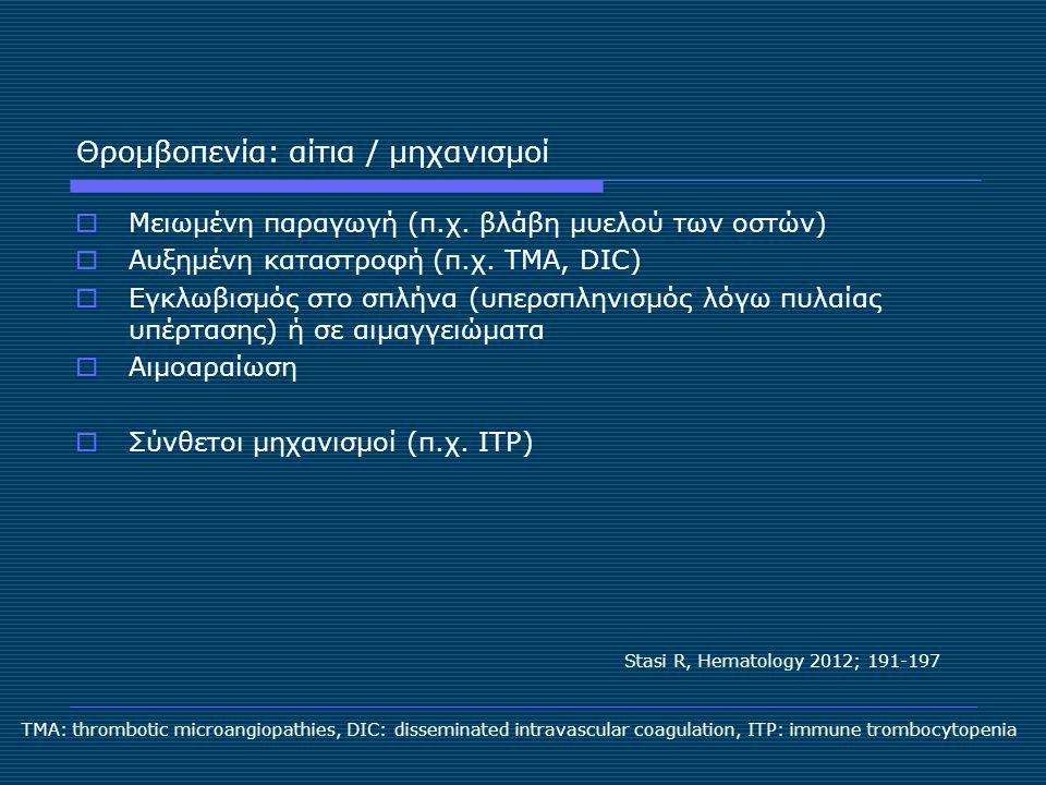 Θρομβοπενία: αίτια / μηχανισμοί  Μειωμένη παραγωγή (π.χ. βλάβη μυελού των οστών)  Αυξημένη καταστροφή (π.χ. TMA, DIC)  Εγκλωβισμός στο σπλήνα (υπερ