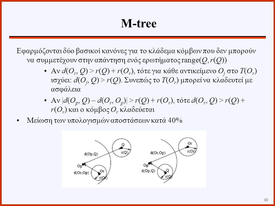 Εφαρμόζονται δύο βασικοί κανόνες για το κλάδεμα κόμβων που δεν μπορούν να συμμετέχουν στην απάντηση ενός ερωτήματος range(Q, r(Q)) Αν d(O r, Q) > r(Q) + r(O r ), τότε για κάθε αντικείμενο O j στο Τ(O r ) ισχύει: d(O j, Q) > r(Q).