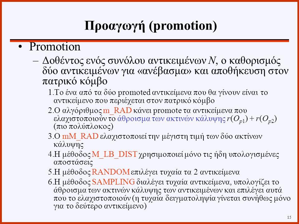 Promotion –Δοθέντος ενός συνόλου αντικειμένων Ν, ο καθορισμός δύο αντικειμένων για «ανέβασμα» και αποθήκευση στον πατρικό κόμβο 1.Το ένα από τα δύο promoted αντικείμενα που θα γίνουν είναι το αντικείμενο που περιέχεται στον πατρικό κόμβο 2.Ο αλγόριθμος m_RAD κάνει promote τα αντικείμενα που ελαχιστοποιούν το άθροισμα των ακτινών κάλυψης r(O p1 ) + r(O p2 ) (πιο πολύπλοκος) 3.Ο mM_RAD ελαχιστοποιεί την μέγιστη τιμή των δύο ακτίνων κάλυψης 4.Η μέθοδος M_LB_DIST χρησιμοποιεί μόνο τις ήδη υπολογισμένες αποστάσεις 5.Η μέθοδος RANDOM επιλέγει τυχαία τα 2 αντικείμενα 6.Η μέθοδος SAMPLING διαλέγει τυχαία αντικείμενα, υπολογίζει το άθροισμα των ακτινών κάλυψης των αντικειμένων και επιλέγει αυτά που το ελαχιστοποιούν (η τυχαία δειγματοληψία γίνεται συνήθως μόνο για το δεύτερο αντικείμενο) 15 Προαγωγή (promotion)