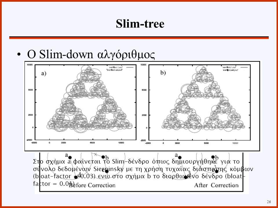 Ο Slim-down αλγόριθμος –αν ένα αντικείμενο c μετακινηθεί από τον κόμβο i στον κόμβο j κατά το βήμα 2, και είναι το μοναδικό αντικείμενο του i που έχει αυτή την απόσταση από το κέντρο, τότε η διόρθωση της ακτίνας του i θα μειώσει την ακτίνα του i χωρίς να αυξήσει παράλληλα καμία άλλη ακτίνα 26 Στο σχήμα a φαίνεται το Slim-δένδρο όπως δημιουργήθηκε για το σύνολο δεδομένων Sierpinsky με τη χρήση τυχαίας διάσπασης κόμβων (bloat-factor = 0.03) ενώ στο σχήμα b το διορθωμένο δένδρο (bloat- factor = 0.01) Slim-tree
