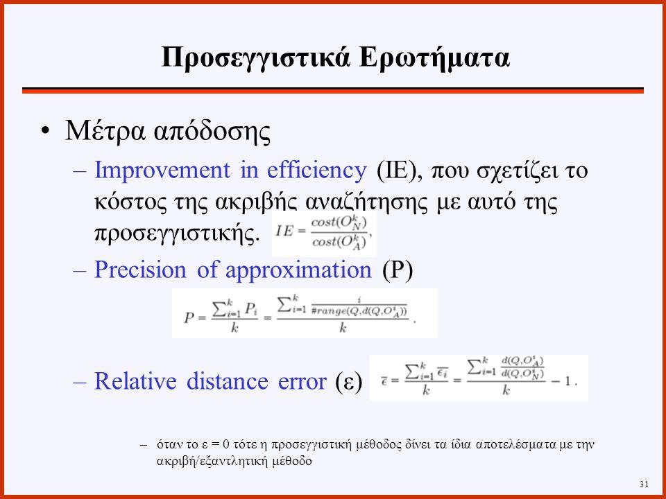 Μέτρα απόδοσης –Improvement in efficiency (IE), που σχετίζει το κόστος της ακριβής αναζήτησης με αυτό της προσεγγιστικής.