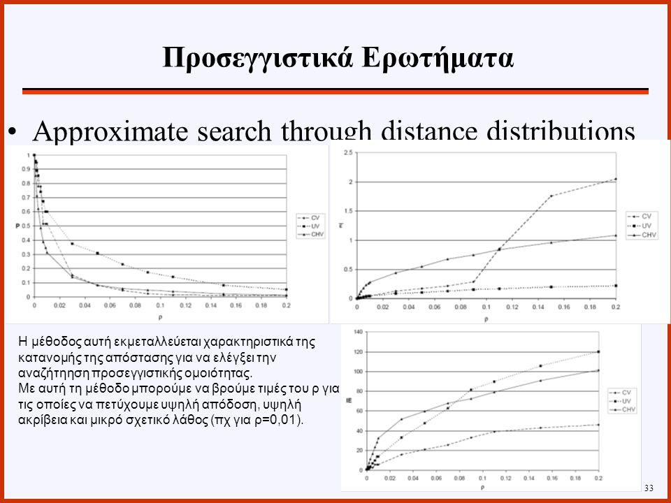 Approximate search through distance distributions 33 Η μέθοδος αυτή εκμεταλλεύεται χαρακτηριστικά της κατανομής της απόστασης για να ελέγξει την αναζήτηηση προσεγγιστικής ομοιότητας.