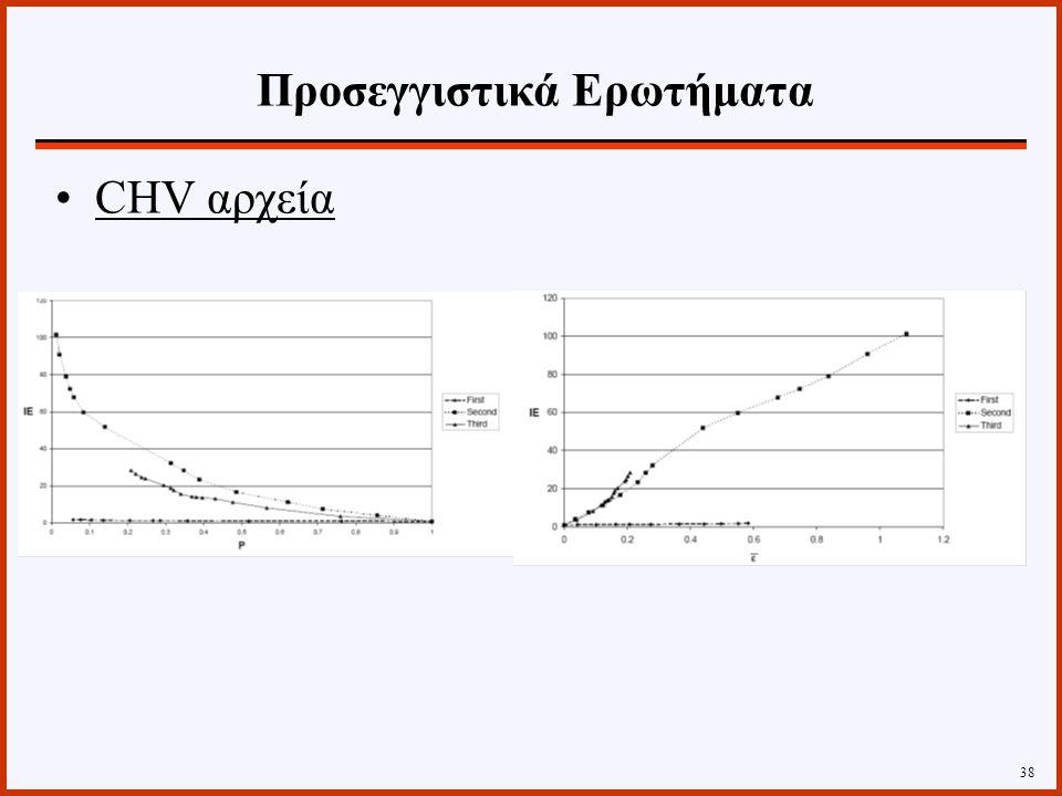 CHV αρχεία 38 Προσεγγιστικά Ερωτήματα