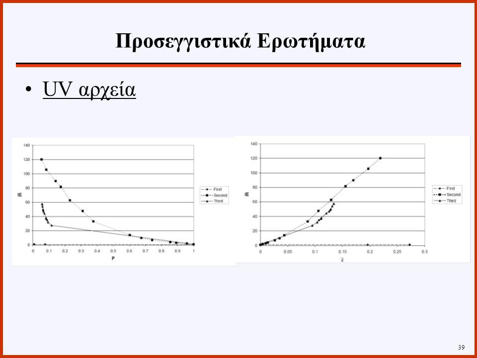 UV αρχεία 39 Προσεγγιστικά Ερωτήματα