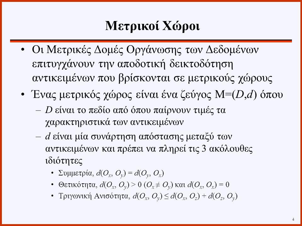 Οι Μετρικές Δομές Οργάνωσης των Δεδομένων επιτυγχάνουν την αποδοτική δεικτοδότηση αντικειμένων που βρίσκονται σε μετρικούς χώρους Ένας μετρικός χώρος είναι ένα ζεύγος Μ=(D,d) όπου –D είναι το πεδίο από όπου παίρνουν τιμές τα χαρακτηριστικά των αντικειμένων –d είναι μία συνάρτηση απόστασης μεταξύ των αντικειμένων και πρέπει να πληρεί τις 3 ακόλουθες ιδιότητες Συμμετρία, d(O x, O y ) = d(O y, O x ) Θετικότητα, d(O x, O y ) > 0 (O x ≠ O y ) και d(O x, O x ) = 0 Τριγωνική Ανισότητα, d(O x, O y ) ≤ d(O x, O z ) + d(O z, O y ) 4 Μετρικοί Χώροι