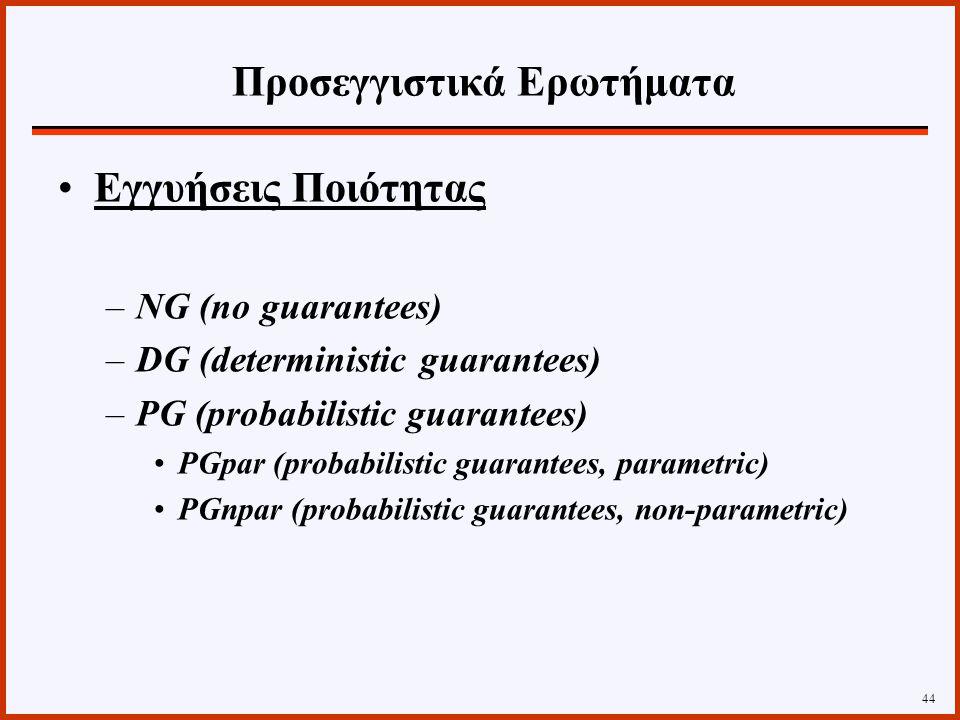 Εγγυήσεις Ποιότητας –NG (no guarantees) –DG (deterministic guarantees) –PG (probabilistic guarantees) PGpar (probabilistic guarantees, parametric) PGn