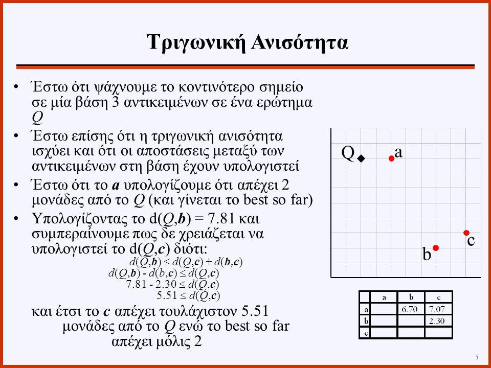 Έστω ότι ψάχνουμε το κοντινότερο σημείο σε μία βάση 3 αντικειμένων σε ένα ερώτημα Q Έστω επίσης ότι η τριγωνική ανισότητα ισχύει και ότι οι αποστάσεις μεταξύ των αντικειμένων στη βάση έχουν υπολογιστεί Έστω ότι το a υπολογίζουμε ότι απέχει 2 μονάδες από το Q (και γίνεται το best so far) Υπολογίζοντας το d(Q,b) = 7.81 και συμπεραίνουμε πως δε χρειάζεται να υπολογιστεί το d(Q,c) διότι: d(Q,b)  d(Q,c) + d(b,c) d(Q,b) - d(b,c)  d(Q,c) 7.81 - 2.30  d(Q,c) 5.51  d(Q,c) και έτσι το c απέχει τουλάχιστον 5.51 μονάδες από το Q ενώ το best so far απέχει μόλις 2 5 a b c Q Τριγωνική Ανισότητα