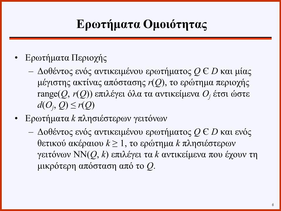 Ερωτήματα Περιοχής –Δοθέντος ενός αντικειμένου ερωτήματος Q Є D και μίας μέγιστης ακτίνας απόστασης r(Q), το ερώτημα περιοχής range(Q, r(Q)) επιλέγει όλα τα αντικείμενα O j έτσι ώστε d(O j, Q) ≤ r(Q) Ερωτήματα k πλησιέστερων γειτόνων –Δοθέντος ενός αντικειμένου ερωτήματος Q Є D και ενός θετικού ακέραιου k ≥ 1, το ερώτημα k πλησιέστερων γειτόνων NN(Q, k) επιλέγει τα k αντικείμενα που έχουν τη μικρότερη απόσταση από το Q.