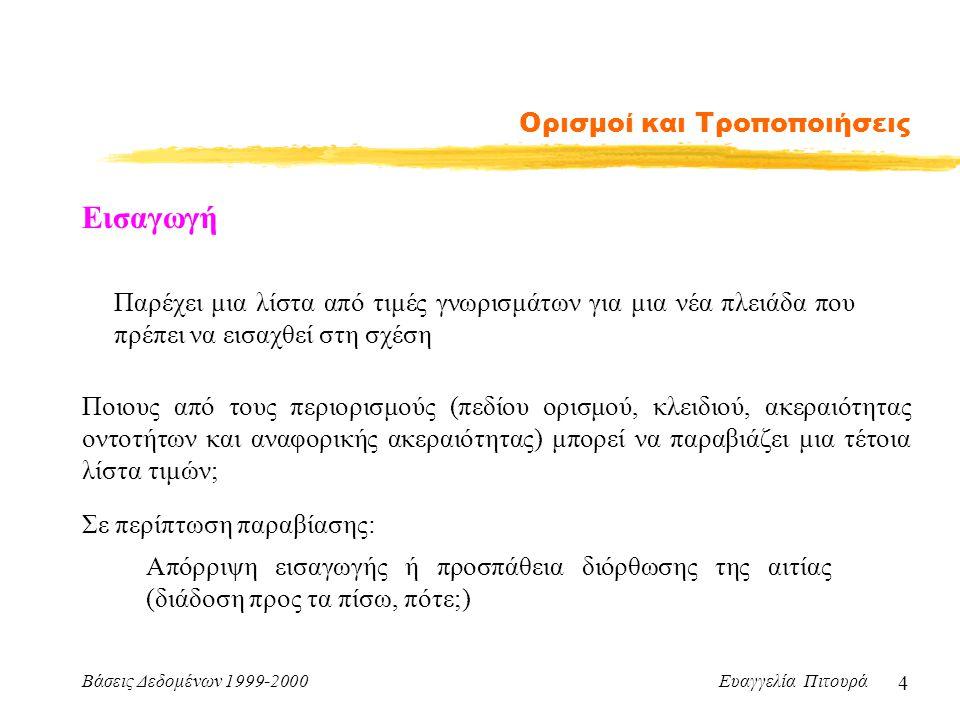Βάσεις Δεδομένων 1999-2000 Ευαγγελία Πιτουρά 5 Ορισμοί και Τροποποιήσεις Διαγραφή Προσδιορίζεται μια συνθήκη πάνω στα γνωρίσματα της σχέσης και διαγράφονται οι πλειάδες που την ικανοποιούν Ποιους από τους περιορισμούς (πεδίου ορισμού, κλειδιού, ακεραιότητας οντοτήτων και αναφορικής ακεραιότητας) μπορεί να παραβιάζει το αποτέλεσμα μια διαγραφής; Σε περίπτωση παραβίασης (αναφορικής ακεραιότητας): απόρριψη της διαγραφής διάδοση της διαγραφής τροποποίηση των τιμών των αναφορικών γνωρισμάτων