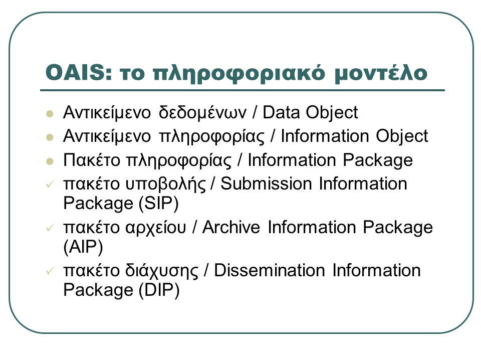 OAIS: το πληροφοριακό μοντέλο Αντικείμενο δεδομένων / Data Object Αντικείμενο πληροφορίας / Information Object Πακέτο πληροφορίας / Information Package πακέτο υποβολής / Submission Information Package (SIP) πακέτο αρχείου / Archive Information Package (AIP) πακέτο διάχυσης / Dissemination Information Package (DIP)