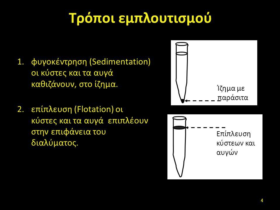 Τέσσερις διαφορετικές στιβάδες (1 από 2) κορυφή το οξικό αιθύλιο, κοπρανώδη συστατικά, Τρίτη η φορμαλίνη, Τέταρτη το ίζημα που θα περιέχει τα παράσιτα.