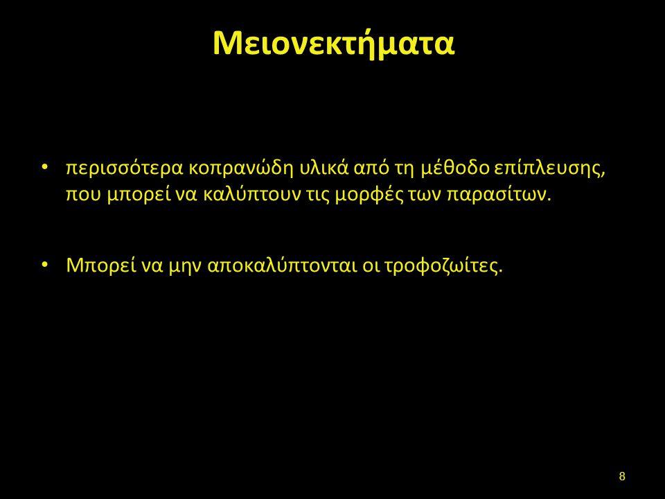Μικροσκόπηση who.int 19