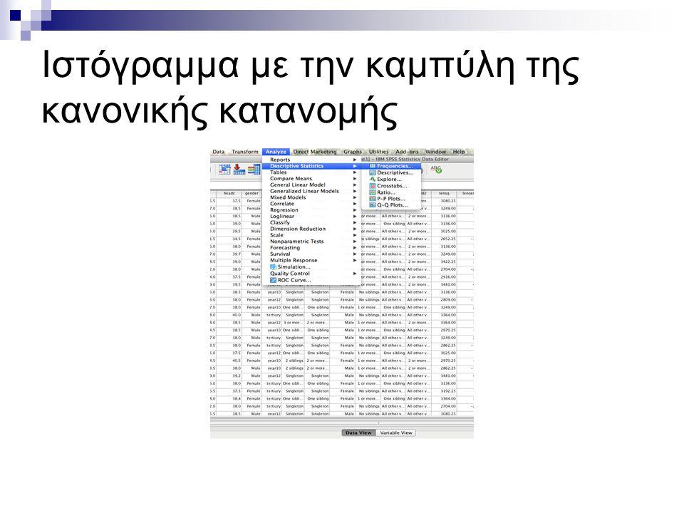Ιστόγραμμα με την καμπύλη της κανονικής κατανομής