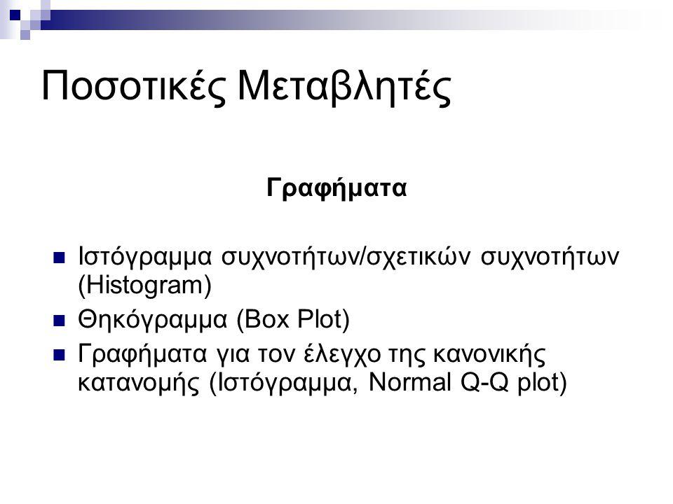 Ποσοτικές Μεταβλητές Γραφήματα Ιστόγραμμα συχνοτήτων/σχετικών συχνοτήτων (Histogram) Θηκόγραμμα (Box Plot) Γραφήματα για τον έλεγχο της κανονικής κατα