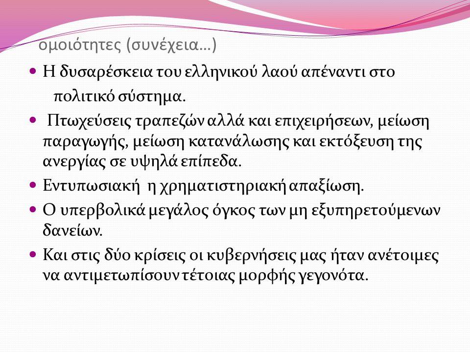 ομοιότητες (συνέχεια…) Η δυσαρέσκεια του ελληνικού λαού απέναντι στο πολιτικό σύστημα. Πτωχεύσεις τραπεζών αλλά και επιχειρήσεων, μείωση παραγωγής, με