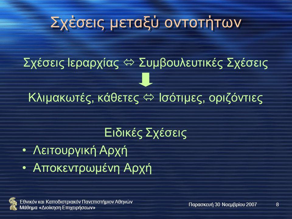 Εθνικόν και Καποδιστριακόν Πανεπιστήμιον Αθηνών Μάθημα «Διοίκηση Επιχειρήσεων» Παρασκευή 30 Νοεμβρίου 20078 Σχέσεις μεταξύ οντοτήτων Σχέσεις Ιεραρχίας  Συμβουλευτικές Σχέσεις Κλιμακωτές, κάθετες  Ισότιμες, οριζόντιες Ειδικές Σχέσεις Λειτουργική Αρχή Αποκεντρωμένη Αρχή