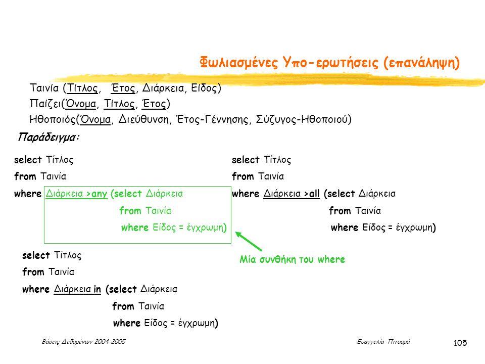 Βάσεις Δεδομένων 2004-2005 Ευαγγελία Πιτουρά 105 Φωλιασμένες Υπο-ερωτήσεις (επανάληψη) Παράδειγμα: Ταινία (Τίτλος, Έτος, Διάρκεια, Είδος) Παίζει(Όνομα, Τίτλος, Έτος) Ηθοποιός(Όνομα, Διεύθυνση, Έτος-Γέννησης, Σύζυγος-Ηθοποιού) select Τίτλος from Ταινία where Διάρκεια >any (select Διάρκεια from Ταινία where Είδος = έγχρωμη) select Τίτλος from Ταινία where Διάρκεια >all (select Διάρκεια from Ταινία where Είδος = έγχρωμη) select Τίτλος from Ταινία where Διάρκεια in (select Διάρκεια from Ταινία where Είδος = έγχρωμη) Μία συνθήκη του where