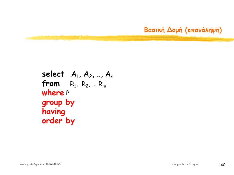 Βάσεις Δεδομένων 2004-2005 Ευαγγελία Πιτουρά 140 Βασική Δομή (επανάληψη) select Α 1, Α 2,.., Α n from R 1, R 2, … R m where P group by having order by