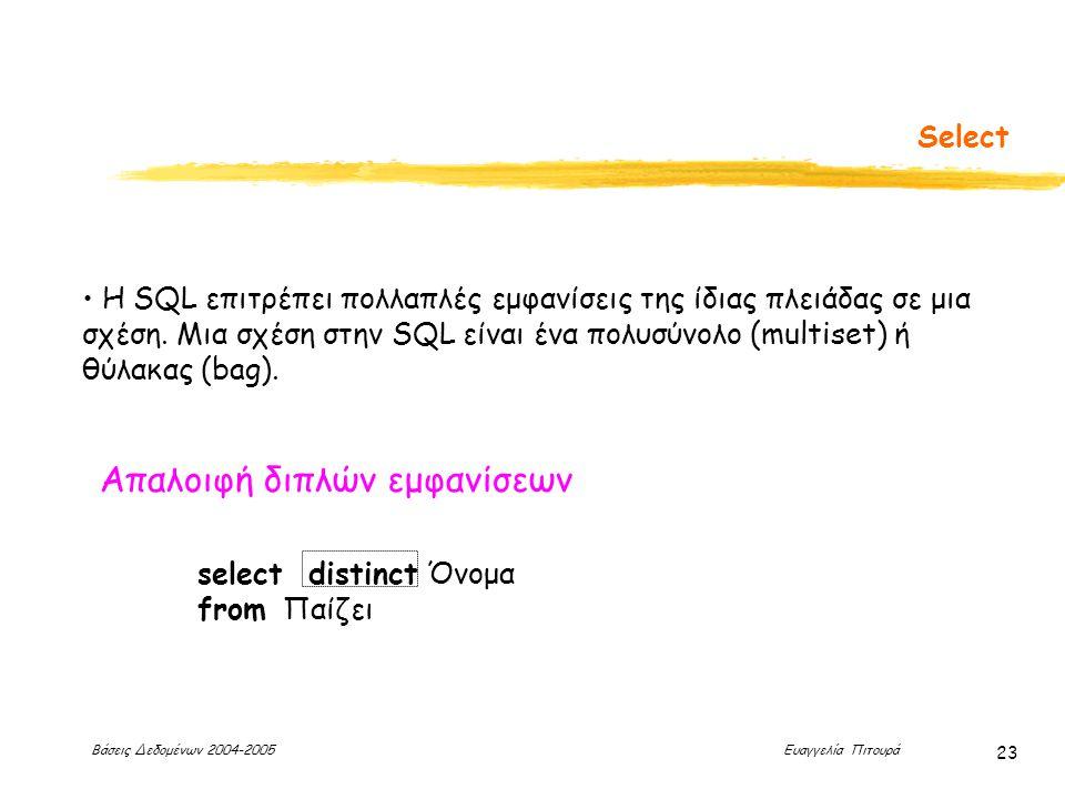Βάσεις Δεδομένων 2004-2005 Ευαγγελία Πιτουρά 23 Select Η SQL επιτρέπει πολλαπλές εμφανίσεις της ίδιας πλειάδας σε μια σχέση.