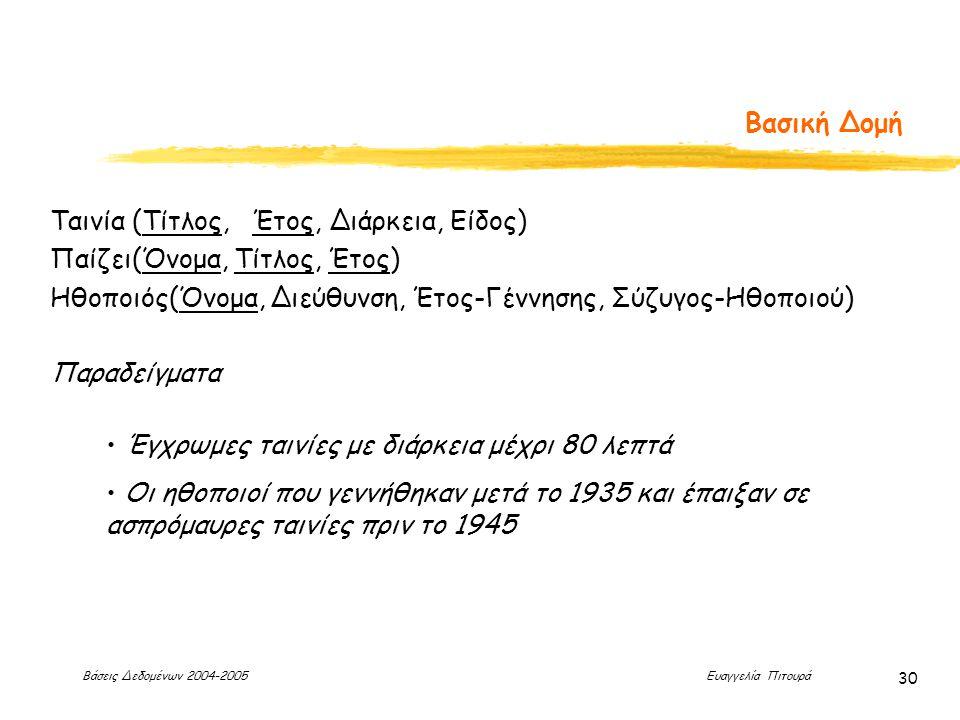 Βάσεις Δεδομένων 2004-2005 Ευαγγελία Πιτουρά 30 Βασική Δομή Ταινία (Τίτλος, Έτος, Διάρκεια, Είδος) Παίζει(Όνομα, Τίτλος, Έτος) Ηθοποιός(Όνομα, Διεύθυνση, Έτος-Γέννησης, Σύζυγος-Ηθοποιού) Παραδείγματα Έγχρωμες ταινίες με διάρκεια μέχρι 80 λεπτά Οι ηθοποιοί που γεννήθηκαν μετά το 1935 και έπαιξαν σε ασπρόμαυρες ταινίες πριν το 1945