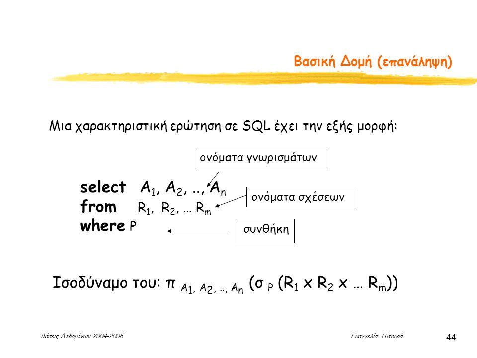 Βάσεις Δεδομένων 2004-2005 Ευαγγελία Πιτουρά 44 Βασική Δομή (επανάληψη) select Α 1, Α 2,.., Α n from R 1, R 2, … R m where P Μια χαρακτηριστική ερώτηση σε SQL έχει την εξής μορφή: Ισοδύναμο του: π A 1, A 2,.., A n (σ P (R 1 x R 2 x … R m )) ονόματα σχέσεων ονόματα γνωρισμάτων συνθήκη